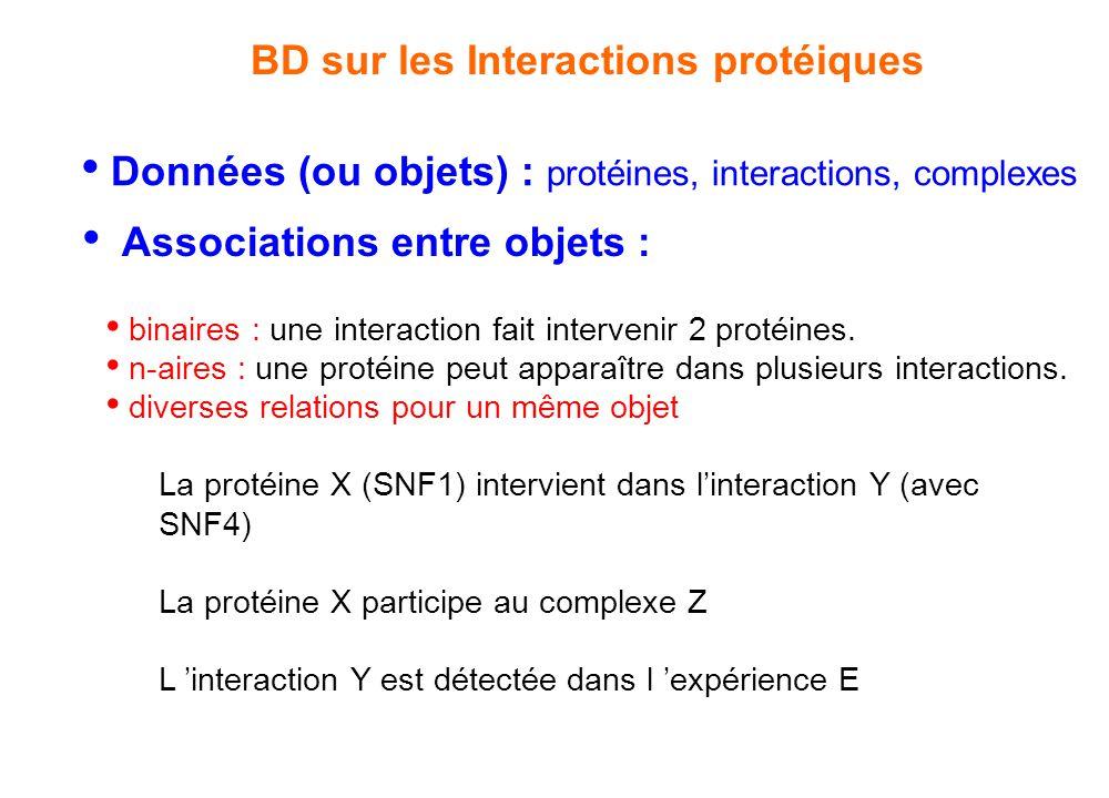 BD sur les Interactions protéiques • Associations entre objets : • Données (ou objets) : protéines, interactions, complexes • binaires : une interacti