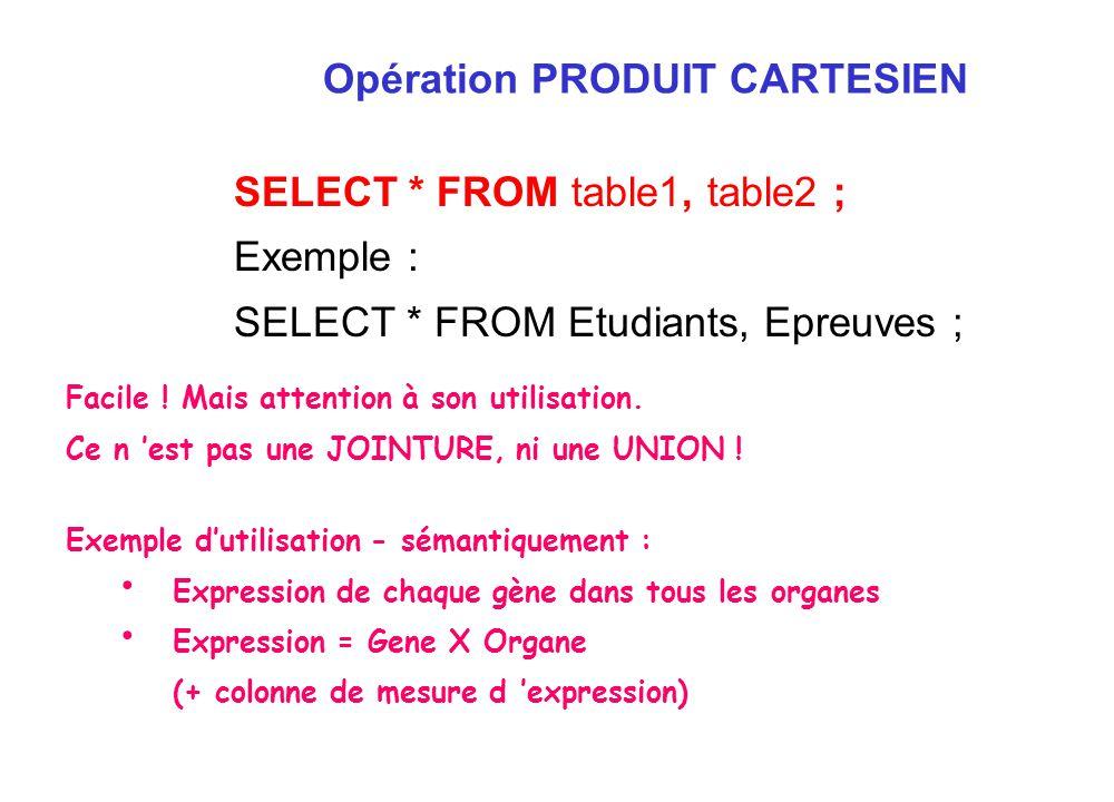 SELECT * FROM table1, table2 ; Exemple : SELECT * FROM Etudiants, Epreuves ; Opération PRODUIT CARTESIEN Facile ! Mais attention à son utilisation. Ce