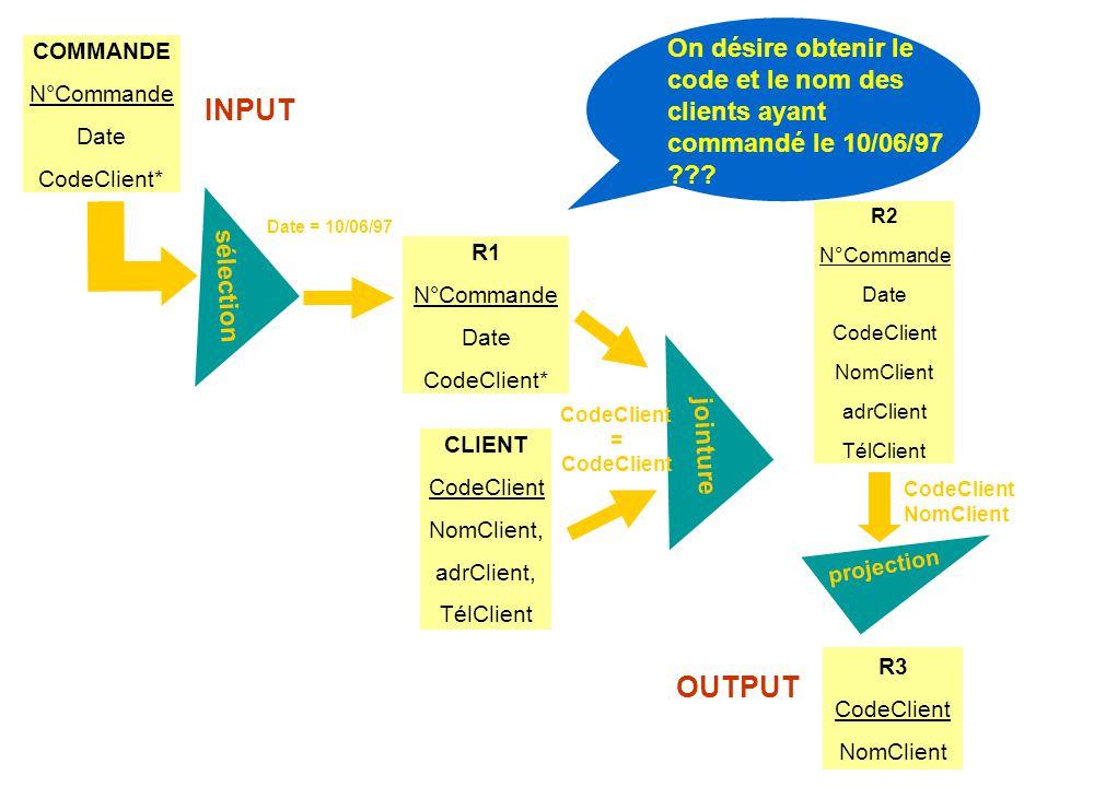 On désire obtenir le code et le nom des clients ayant commandé le 10/06/97 ??? CLIENT CodeClient NomClient, adrClient, TélClient jointure CodeClient =