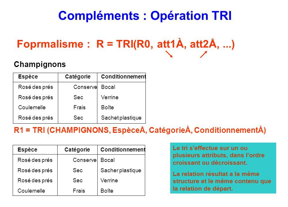 Foprmalisme : R = TRI(R0, att1À, att2Å,...) Espèce CatégorieConditionnement Rosé des présConserveBocal Rosé des présSecVerrine CoulemelleFraisBoîte Ro