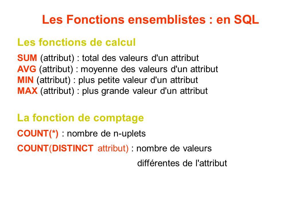 La fonction de comptage COUNT(*) : nombre de n-uplets COUNT(DISTINCT attribut) : nombre de valeurs différentes de l'attribut Les Fonctions ensembliste