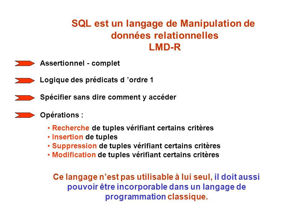 SQL est un langage de Manipulation de données relationnelles LMD-R • Recherche de tuples vérifiant certains critères • Insertion de tuples • Suppressi