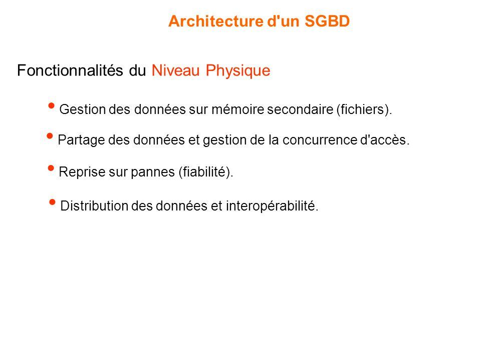 Fonctionnalités du Niveau Physique • Gestion des données sur mémoire secondaire (fichiers). • Partage des données et gestion de la concurrence d'accès