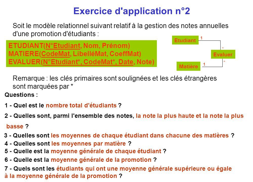Soit le modèle relationnel suivant relatif à la gestion des notes annuelles d'une promotion d'étudiants : Exercice d'application n°2 7 - Quels sont le