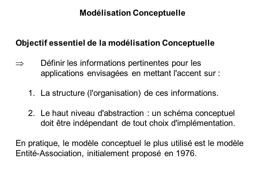 Modélisation Conceptuelle Objectif essentiel de la modélisation Conceptuelle  Définir les informations pertinentes pour les applications envisagées e