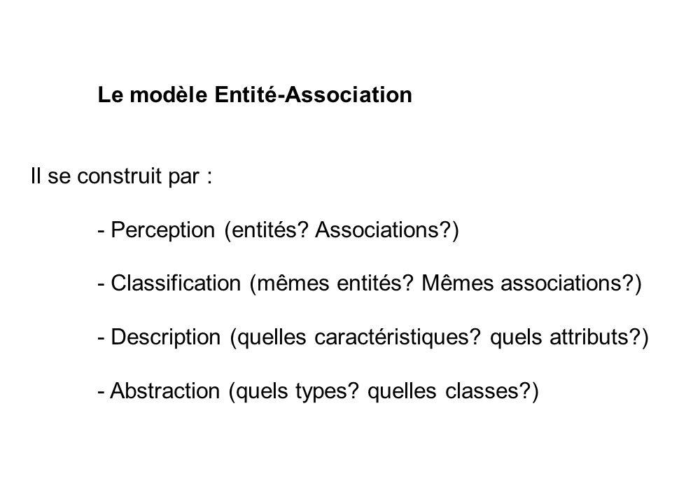 Le modèle Entité-Association Il se construit par : - Perception (entités? Associations?) - Classification (mêmes entités? Mêmes associations?) - Descr
