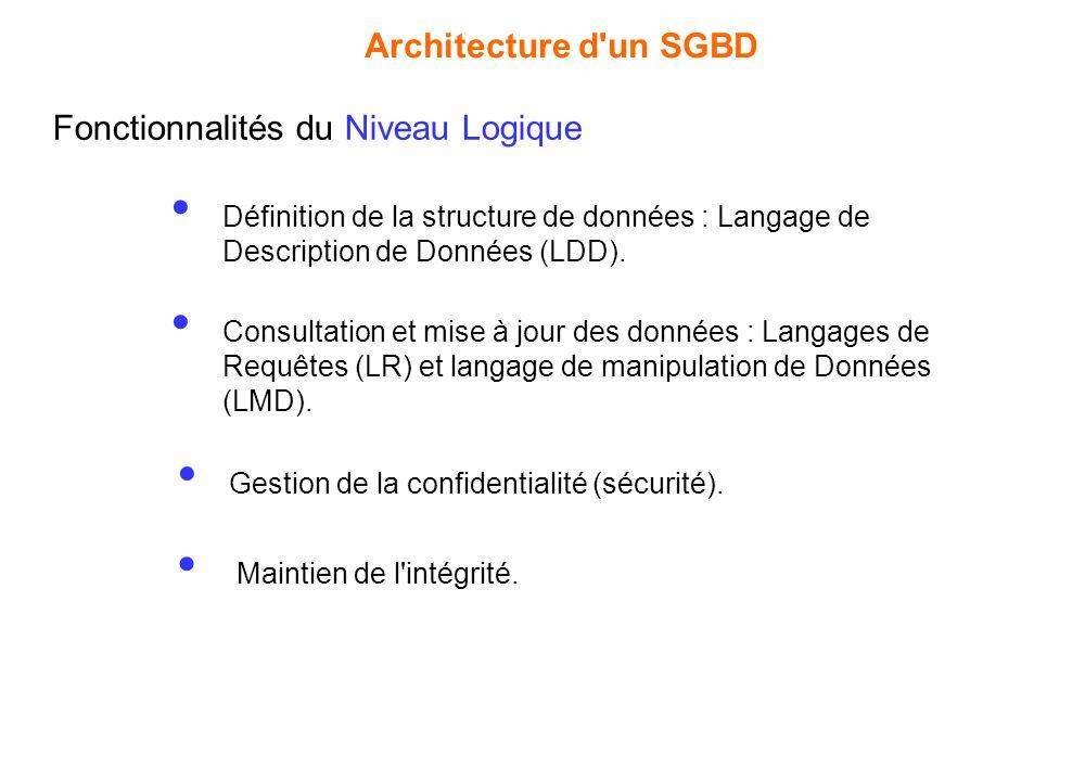 • Définition de la structure de données : Langage de Description de Données (LDD). • Consultation et mise à jour des données : Langages de Requêtes (L