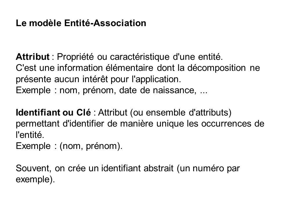 Le modèle Entité-Association Attribut : Propriété ou caractéristique d'une entité. C'est une information élémentaire dont la décomposition ne présente