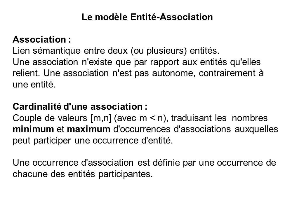 Le modèle Entité-Association Association : Lien sémantique entre deux (ou plusieurs) entités. Une association n'existe que par rapport aux entités qu'