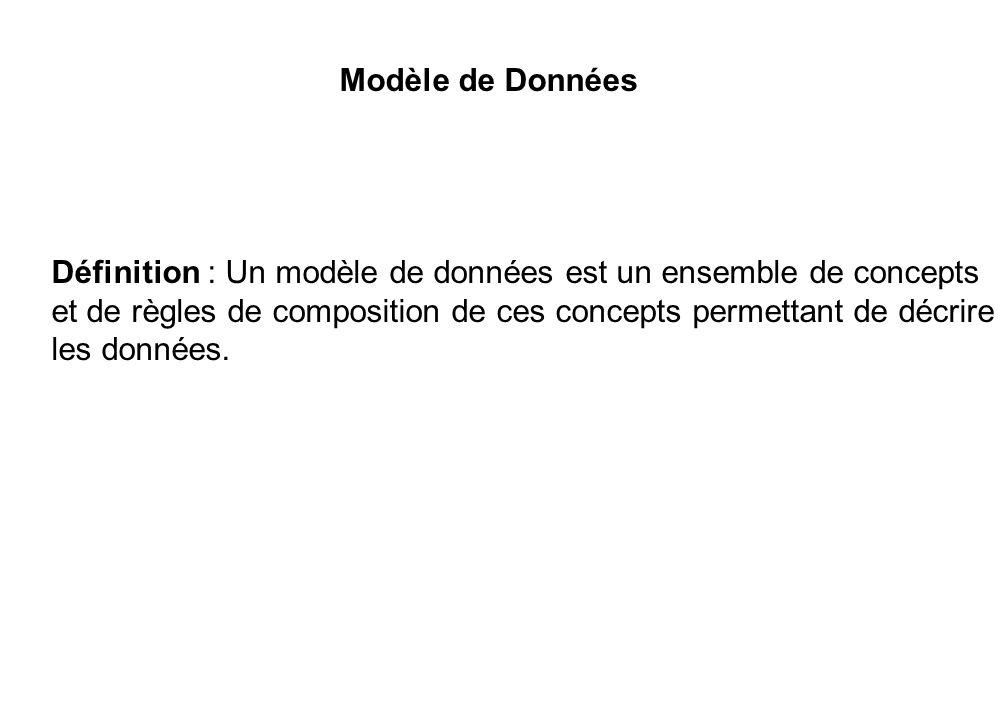Modèle de Données Définition : Un modèle de données est un ensemble de concepts et de règles de composition de ces concepts permettant de décrire les