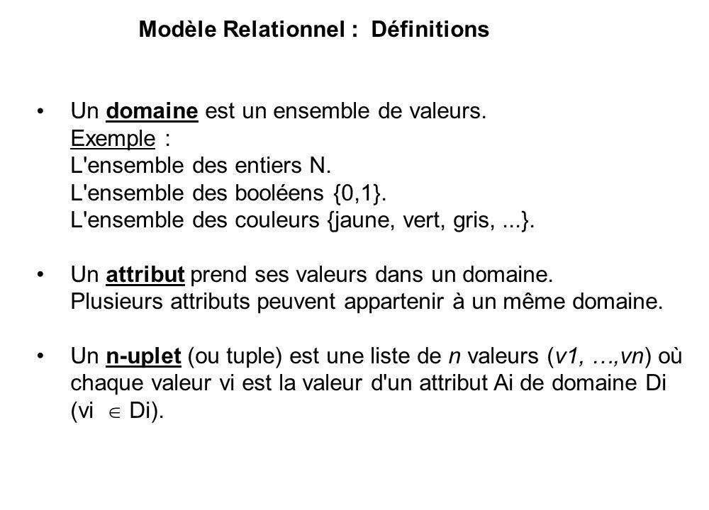 Modèle Relationnel : Définitions • Un domaine est un ensemble de valeurs. Exemple : L'ensemble des entiers N. L'ensemble des booléens {0,1}. L'ensembl
