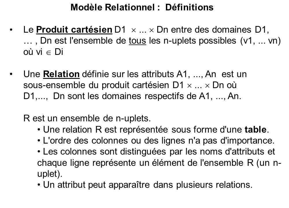 Modèle Relationnel : Définitions • Le Produit cartésien D1 ...  Dn entre des domaines D1, …, Dn est l'ensemble de tous les n-uplets possibles (v1,..
