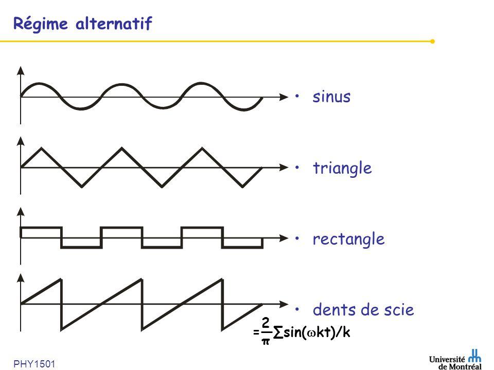 PHY1501 Régime alternatif •sinus •triangle •rectangle •dents de scie =—∑sin(  kt)/k 2π2π