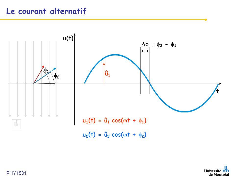 PHY1501 Le courant alternatif u(t) B t û1û1 u 1 (t) = û 1 cos(  t +  1 ) u 2 (t) = û 2 cos(  t +  2 )  =  2 -  1 11 22