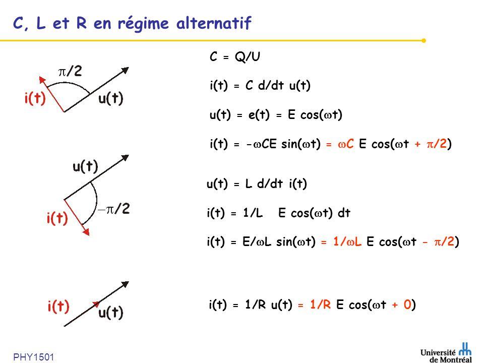 PHY1501 C, L et R en régime alternatif C = Q/U i(t) = C d/dt u(t) u(t) = e(t) = E cos(  t) i(t) = -  CE sin(  t) =  C E cos(  t +  /2) u(t) = L
