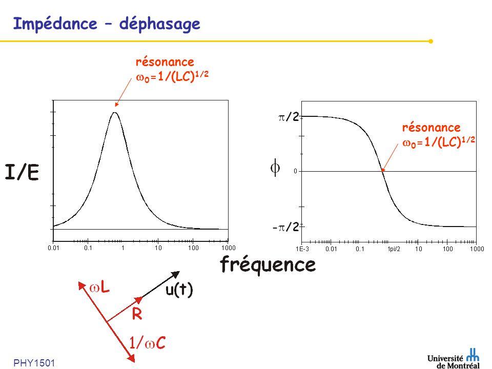 PHY1501 Impédance – déphasage résonance  0 =1/(LC) 1/2 résonance  0 =1/(LC) 1/2