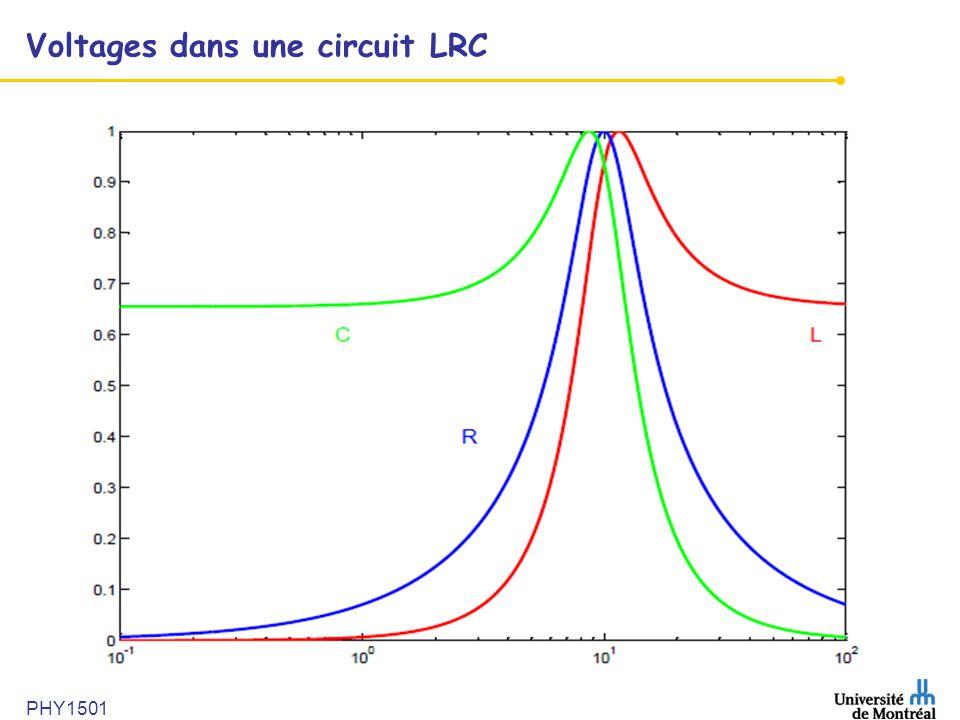 PHY1501 Voltages dans une circuit LRC