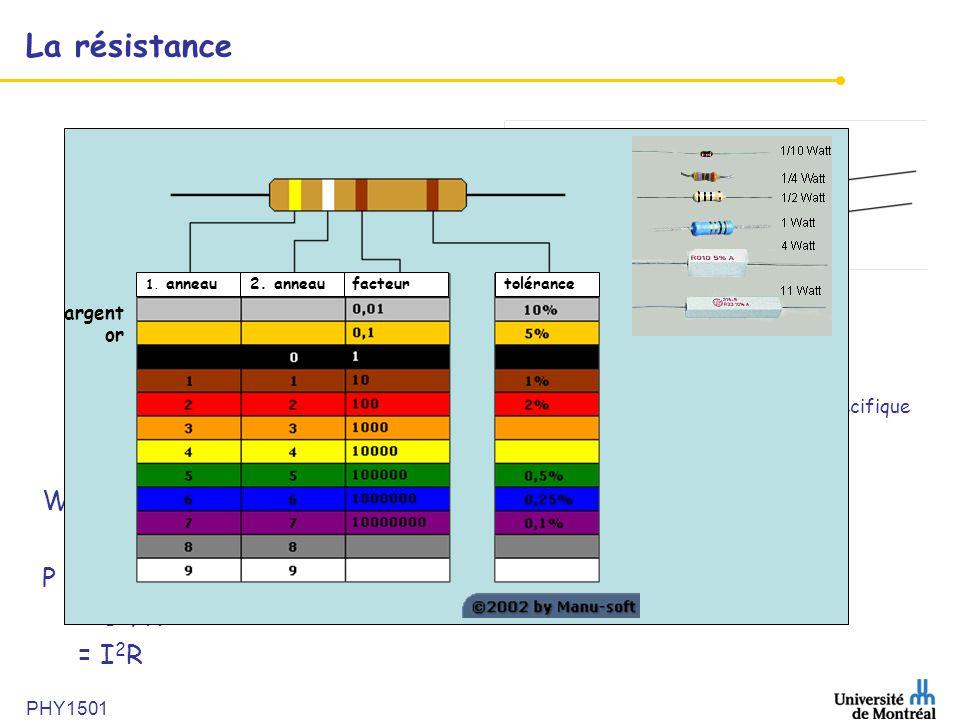 PHY1501 La résistance R =  l/A avec  : résistance spécifique l : longeur A : surface R = U / I (loi d'Ohm) ±V i R W el = U q = U ∫ I dt = U I t P =