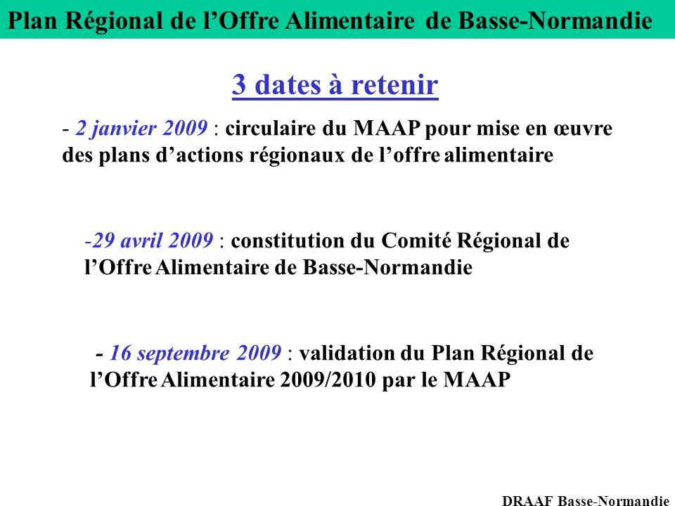 3 dates à retenir - 2 janvier 2009 : circulaire du MAAP pour mise en œuvre des plans d'actions régionaux de l'offre alimentaire -29 avril 2009 : constitution du Comité Régional de l'Offre Alimentaire de Basse-Normandie - 16 septembre 2009 : validation du Plan Régional de l'Offre Alimentaire 2009/2010 par le MAAP DRAAF Basse-Normandie Plan Régional de l'Offre Alimentaire de Basse-Normandie