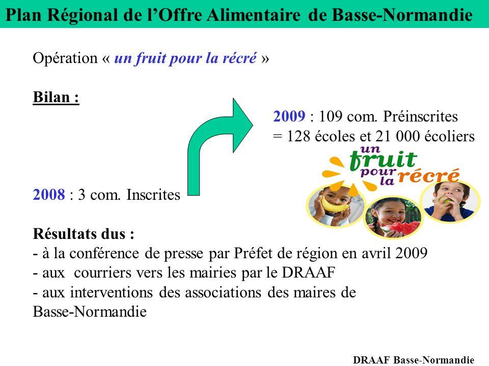 Opération « un fruit pour la récré » Bilan : 2009 : 109 com.