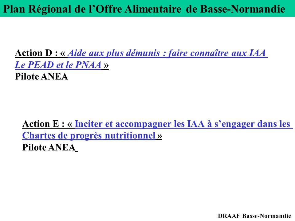 Plan Régional de l'Offre Alimentaire de Basse-Normandie DRAAF Basse-Normandie Action D : « Aide aux plus démunis : faire connaître aux IAA Le PEAD et le PNAA » Pilote ANEA Action E : « Inciter et accompagner les IAA à s'engager dans les Chartes de progrès nutritionnel » Pilote ANEA
