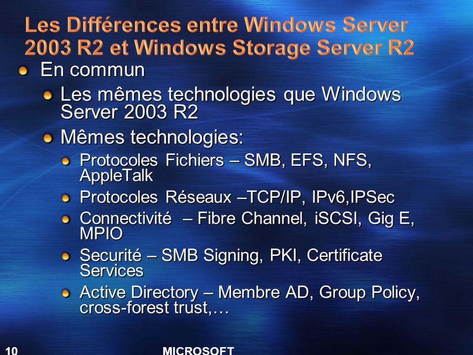 MICROSOFT CONFIDENTIAL 10 En commun Les mêmes technologies que Windows Server 2003 R2 Mêmes technologies: Protocoles Fichiers – SMB, EFS, NFS, AppleTa