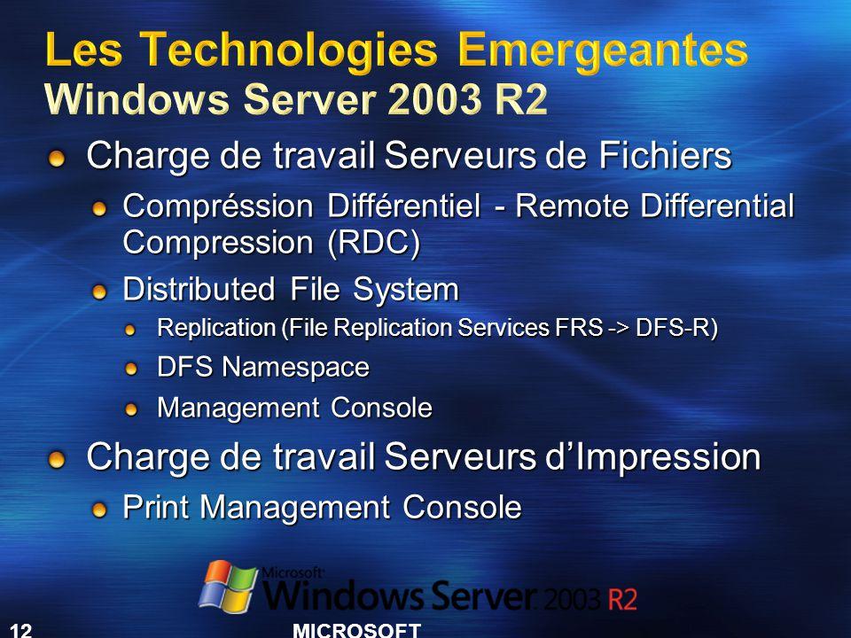 MICROSOFT CONFIDENTIAL 12 Charge de travail Serveurs de Fichiers Compréssion Différentiel - Remote Differential Compression (RDC) Distributed File System Replication (File Replication Services FRS -> DFS-R) DFS Namespace Management Console Charge de travail Serveurs d'Impression Print Management Console