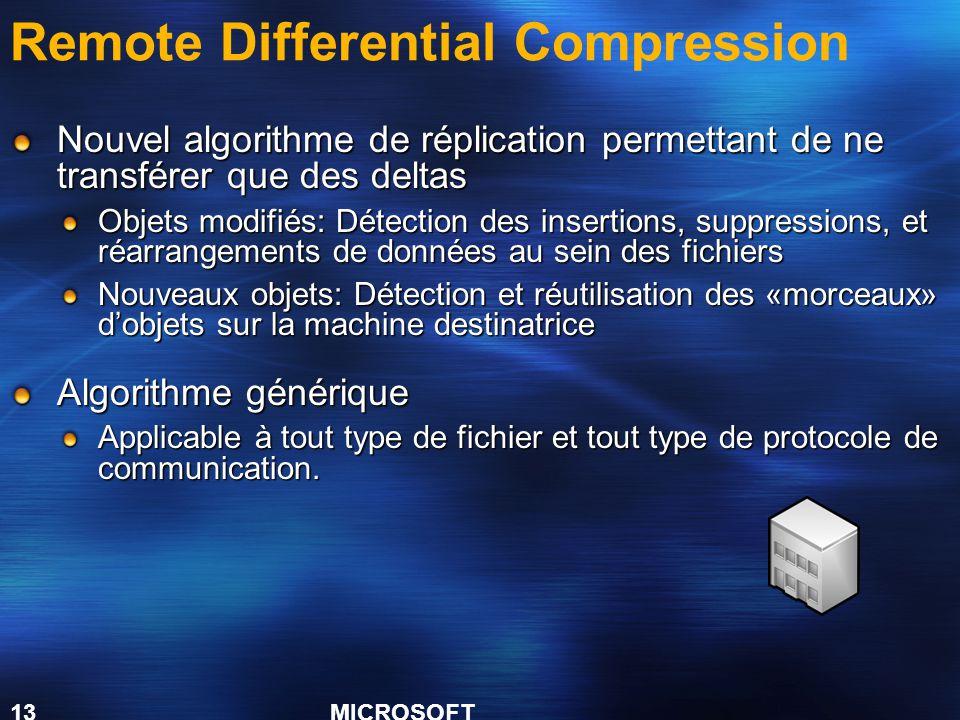 MICROSOFT CONFIDENTIAL 13 Remote Differential Compression Nouvel algorithme de réplication permettant de ne transférer que des deltas Objets modifiés: