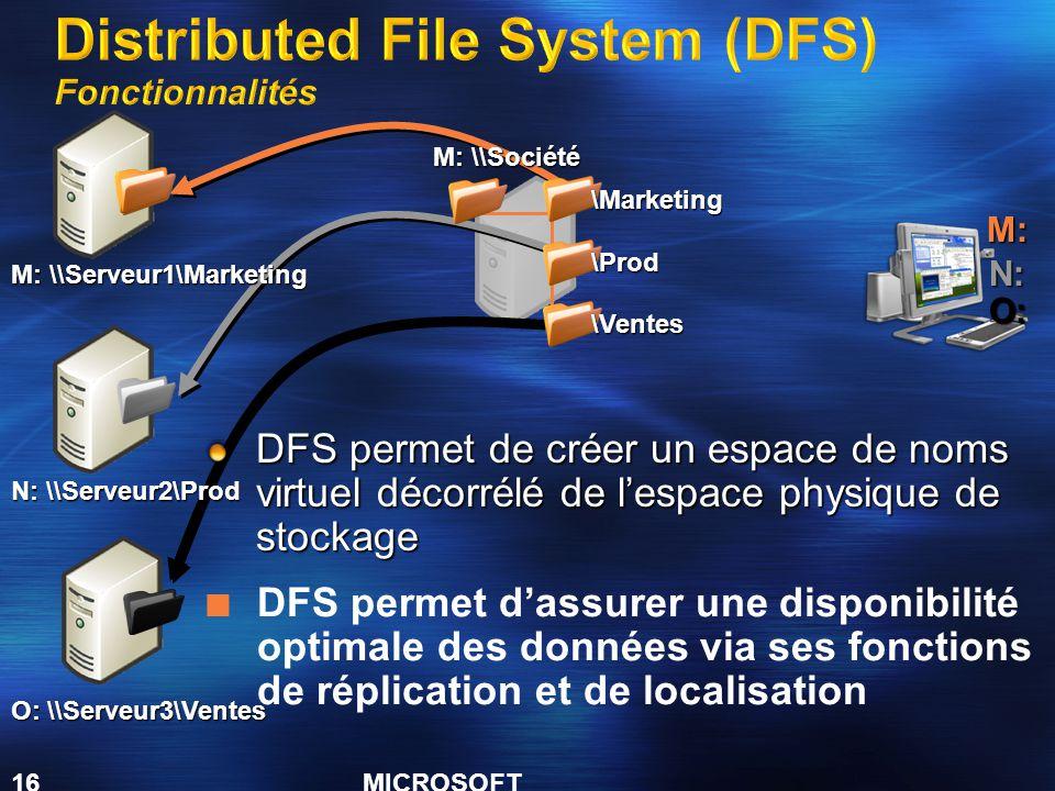 MICROSOFT CONFIDENTIAL 16 DFS permet de créer un espace de noms virtuel décorrélé de l'espace physique de stockage M: \\Serveur1\Marketing O: \\Serveur3\Ventes N: \\Serveur2\Prod M: \\Société \Marketing \Prod \Ventes DFS permet d'assurer une disponibilité optimale des données via ses fonctions de réplication et de localisation M: N: O: