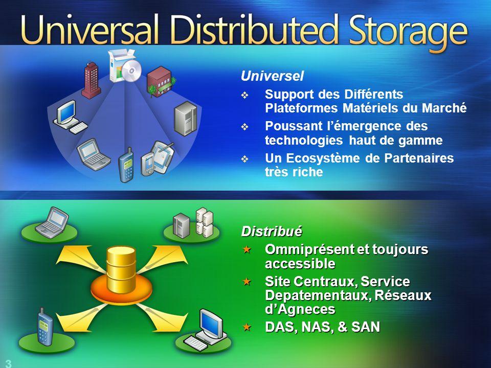 3 Distribué  Ommiprésent et toujours accessible  Site Centraux, Service Depatementaux, Réseaux d'Agneces  DAS, NAS, & SAN Universel  Support des D