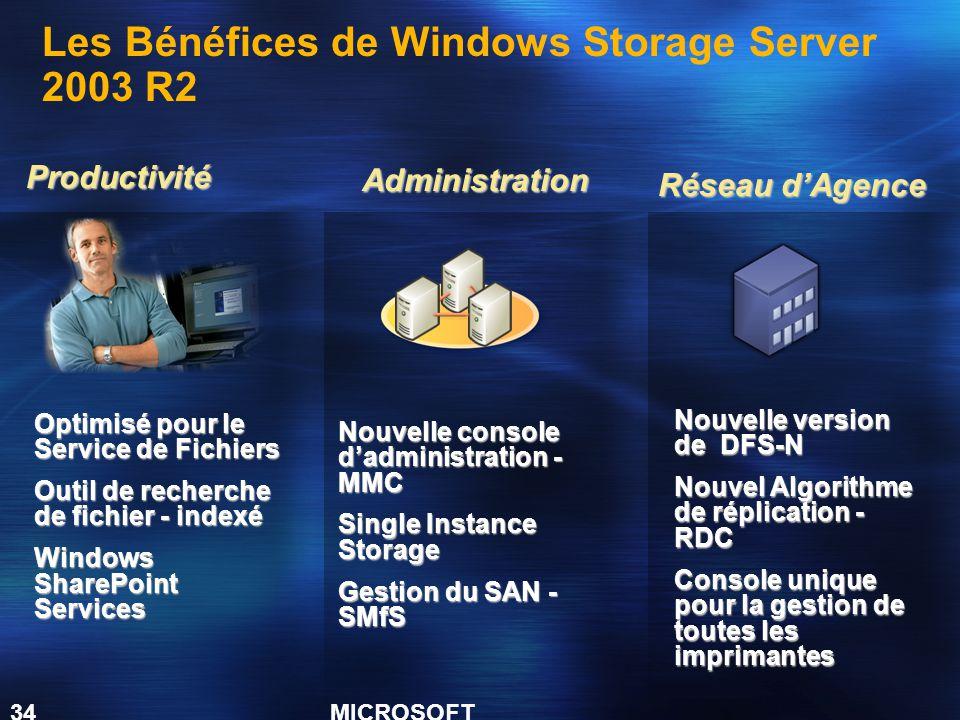 MICROSOFT CONFIDENTIAL 34 2005 2006 Nouvelle console d'administration - MMC Single Instance Storage Gestion du SAN - SMfS 2007 Optimisé pour le Service de Fichiers Outil de recherche de fichier - indexé Windows SharePoint Services Nouvelle version de DFS-N Nouvel Algorithme de réplication - RDC Console unique pour la gestion de toutes les imprimantes Productivité Administration Réseau d'Agence Les Bénéfices de Windows Storage Server 2003 R2