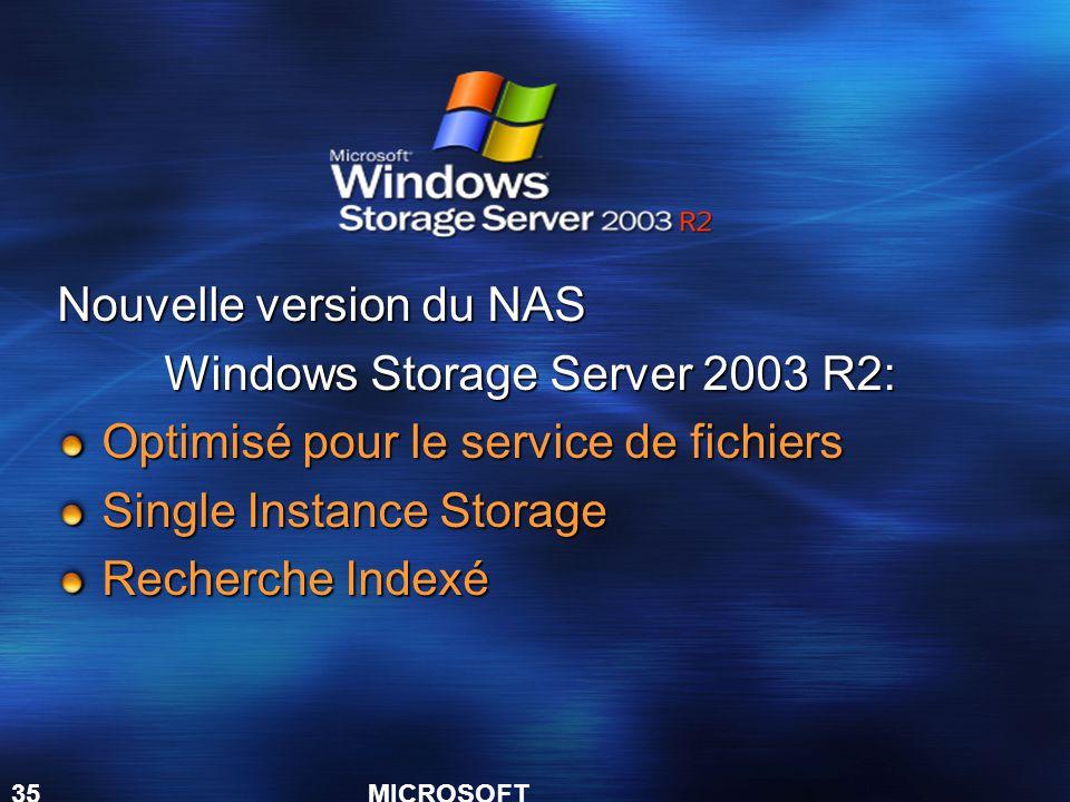 MICROSOFT CONFIDENTIAL 35 Nouvelle version du NAS Windows Storage Server 2003 R2: Optimisé pour le service de fichiers Optimisé pour le service de fichiers Single Instance Storage Single Instance Storage Recherche Indexé Recherche Indexé