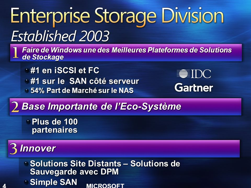 MICROSOFT CONFIDENTIAL 5 Notre Vision Windows Storage Server en détail Les Différences entre Windows Server 2003 R2 et Windows Storage Server R2 Windows Unified Data Storage Server 2003 Solution Partenaire Conclusion