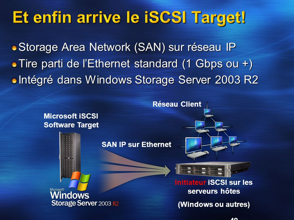 49 Et enfin arrive le iSCSI Target! Storage Area Network (SAN) sur réseau IP Tire parti de l'Ethernet standard (1 Gbps ou +) Intégré dans Windows Stor