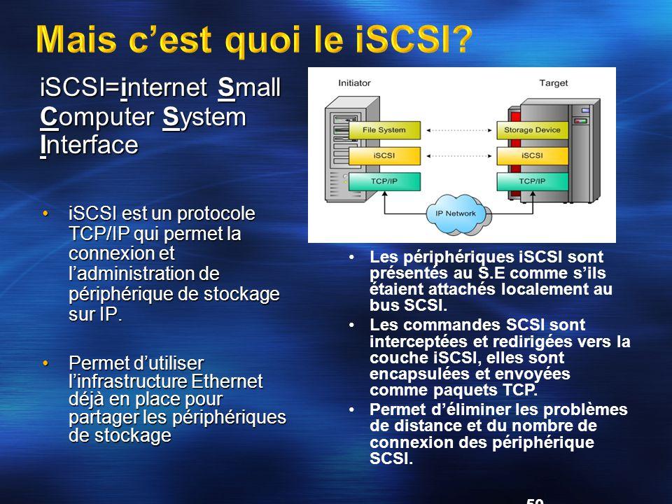 50 Mais c'est quoi le iSCSI? iSCSI=internet Small Computer System Interface •iSCSI est un protocole TCP/IP qui permet la connexion et l'administration