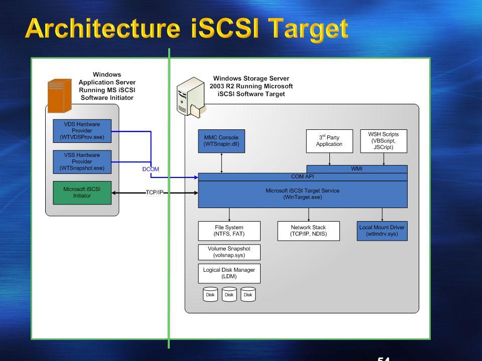 54 Architecture iSCSI Target