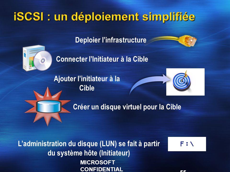 MICROSOFT CONFIDENTIAL 55 Créer un disque virtuel pour la Cible iSCSI : un déploiement simplifiée F:\ L'administration du disque (LUN) se fait à partir du système hôte (Initiateur) Deploier l'infrastructure Ajouter l'initiateur à la Cible Connecter l'Initiateur à la Cible
