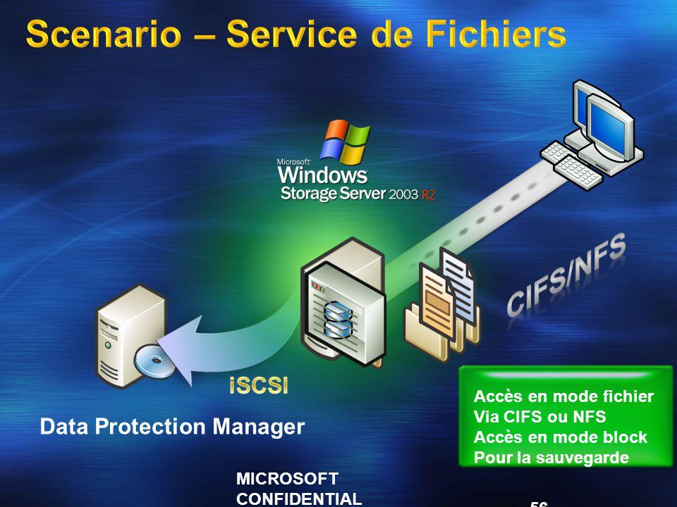 MICROSOFT CONFIDENTIAL 56 Scenario – Service de Fichiers Data Protection Manager Accès en mode fichier Via CIFS ou NFS Accès en mode block Pour la sau