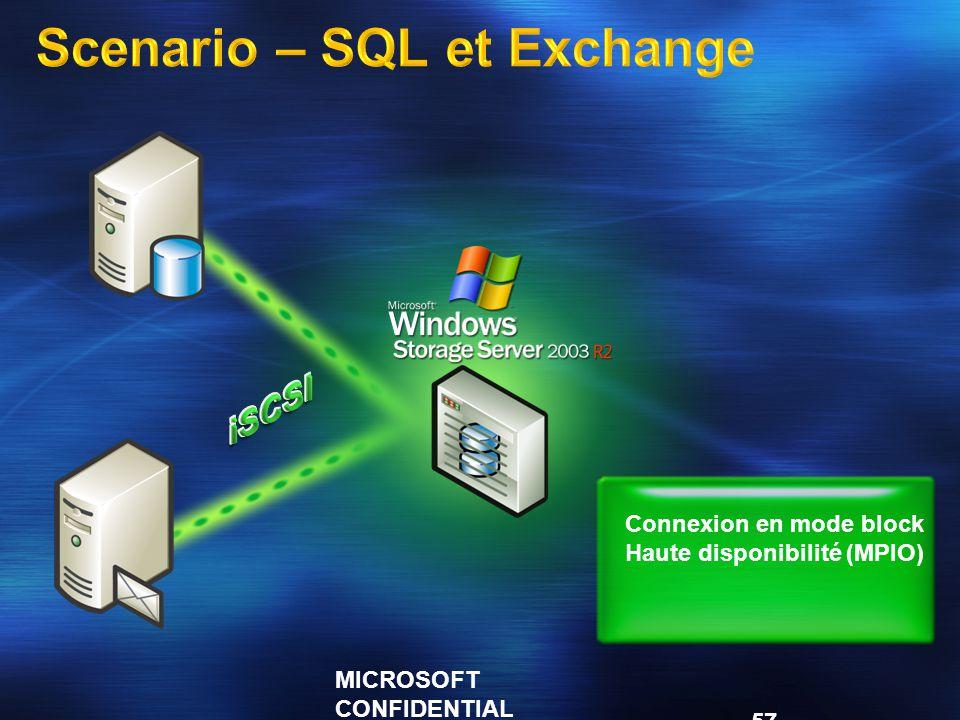 MICROSOFT CONFIDENTIAL 57 Scenario – SQL et Exchange Connexion en mode block Haute disponibilité (MPIO)