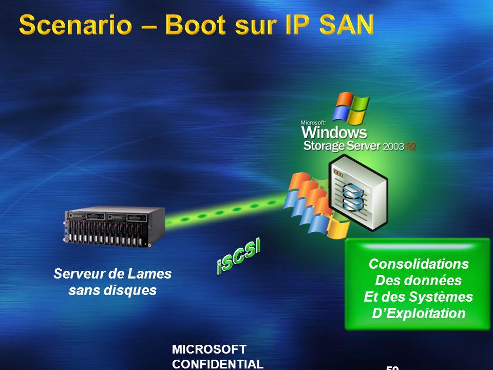 MICROSOFT CONFIDENTIAL 59 Scenario – Boot sur IP SAN Consolidations Des données Et des Systèmes D'Exploitation Serveur de Lames sans disques