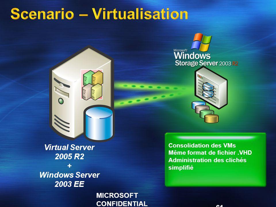 MICROSOFT CONFIDENTIAL 61 Scenario – Virtualisation Consolidation des VMs Même format de fichier.VHD Administration des clichés simplifié Virtual Server 2005 R2 + Windows Server 2003 EE