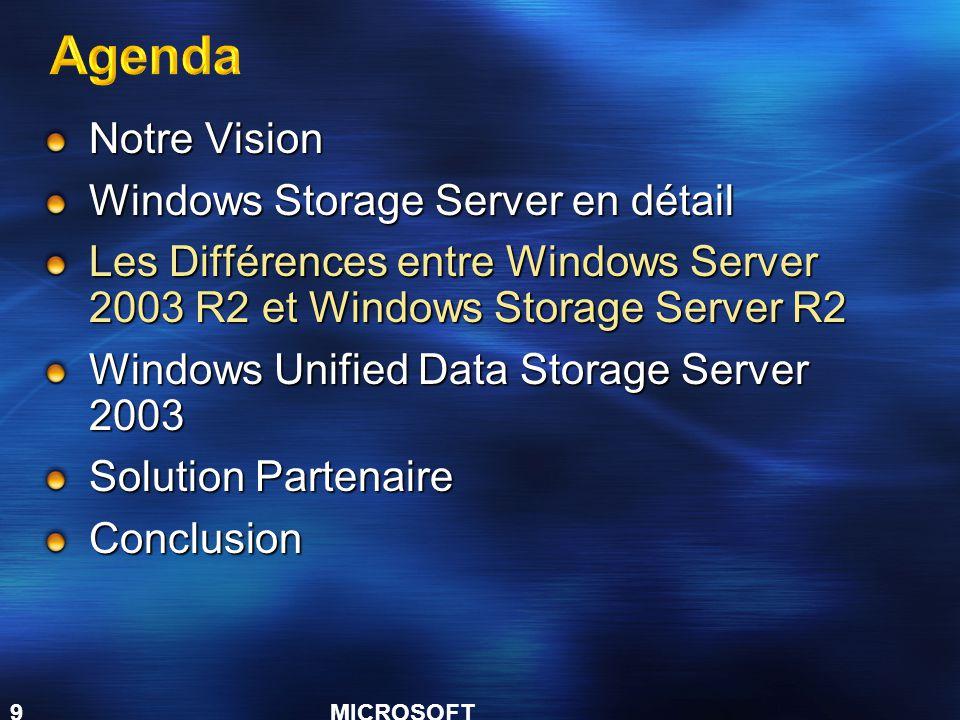 MICROSOFT CONFIDENTIAL 9 Notre Vision Windows Storage Server en détail Les Différences entre Windows Server 2003 R2 et Windows Storage Server R2 Windows Unified Data Storage Server 2003 Solution Partenaire Conclusion