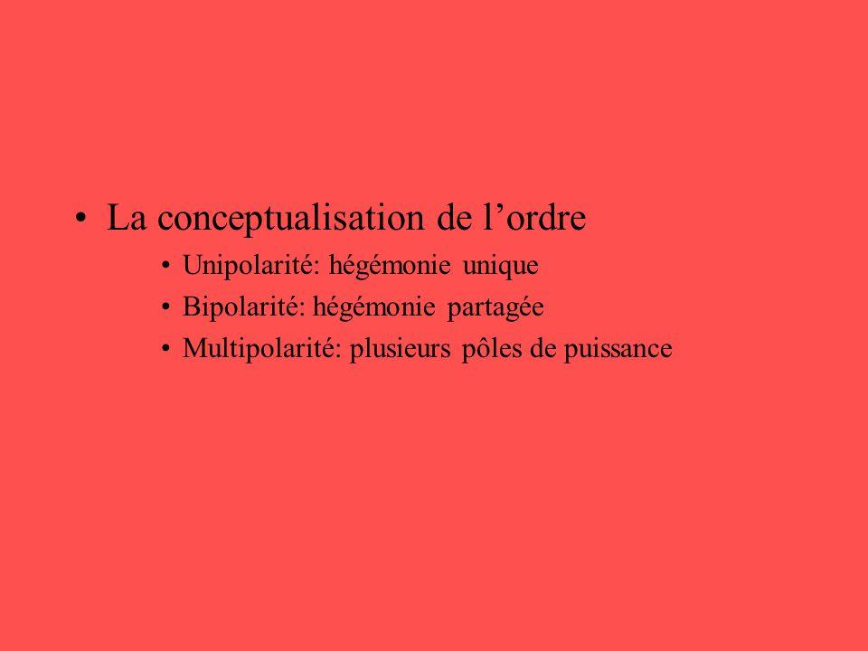 •La conceptualisation de l'ordre •Unipolarité: hégémonie unique •Bipolarité: hégémonie partagée •Multipolarité: plusieurs pôles de puissance