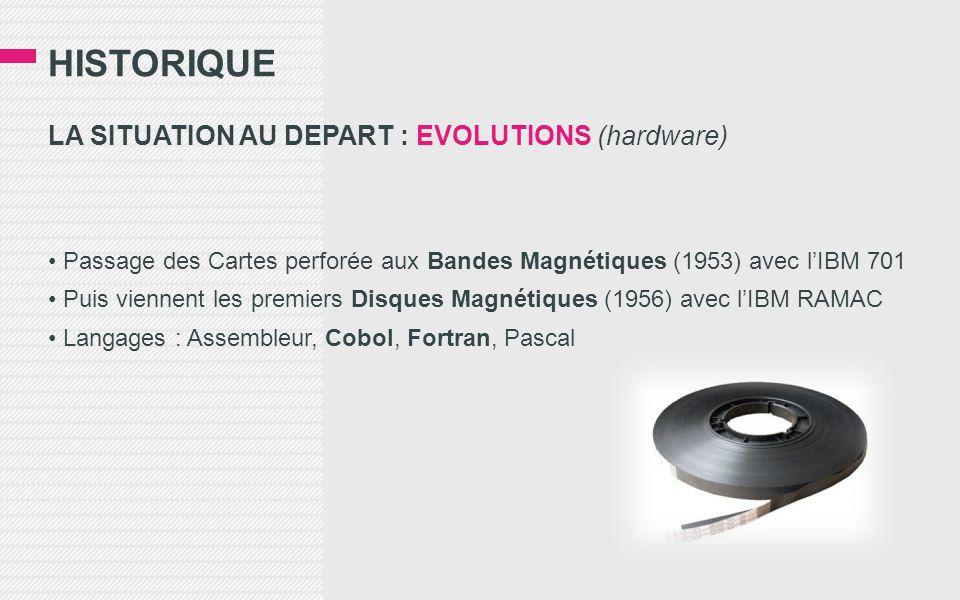 HISTORIQUE LA SITUATION AU DEPART : EVOLUTIONS (hardware) • Passage des Cartes perforée aux Bandes Magnétiques (1953) avec l'IBM 701 • Puis viennent les premiers Disques Magnétiques (1956) avec l'IBM RAMAC • Langages : Assembleur, Cobol, Fortran, Pascal