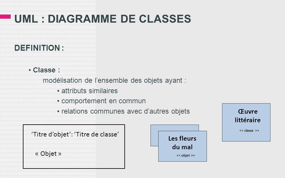UML : DIAGRAMME DE CLASSES DEFINITION : • Classe : modélisation de l'ensemble des objets ayant : • attributs similaires • comportement en commun • relations communes avec d'autres objets « Objet » 'Titre d'objet': 'Titre de classe' Les Miséra -bles Les fleurs du mal > Œuvre littéraire >