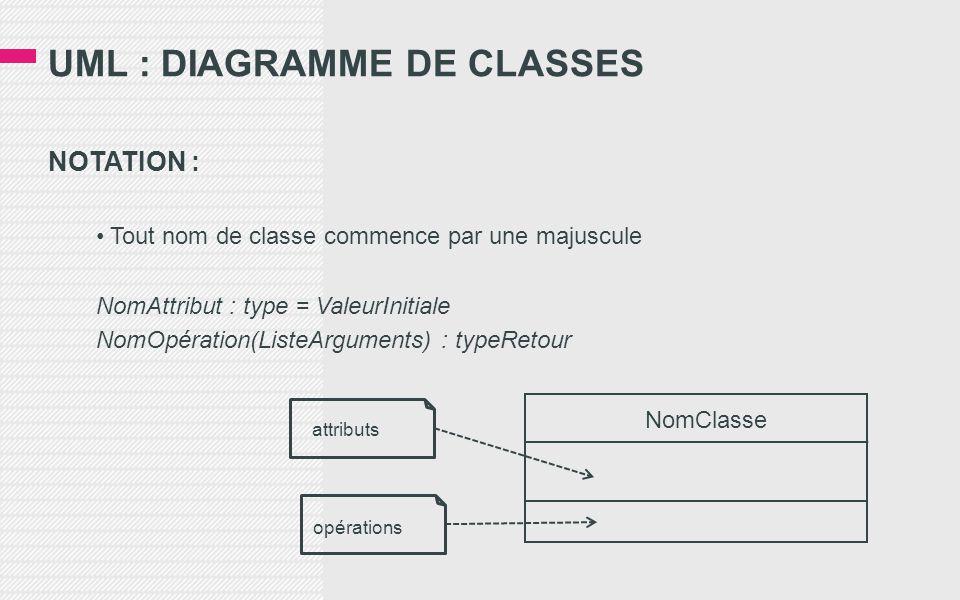 UML : DIAGRAMME DE CLASSES NOTATION : • Tout nom de classe commence par une majuscule NomAttribut : type = ValeurInitiale NomOpération(ListeArguments) : typeRetour NomClasse attributs opérations