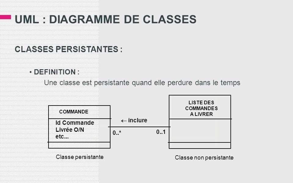 UML : DIAGRAMME DE CLASSES CLASSES PERSISTANTES : • DEFINITION : Une classe est persistante quand elle perdure dans le temps COMMANDE Id Commande Livrée O/N etc...