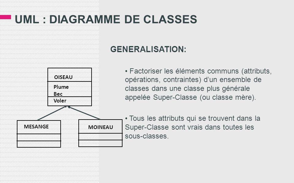 UML : DIAGRAMME DE CLASSES GENERALISATION: • Factoriser les éléments communs (attributs, opérations, contraintes) d'un ensemble de classes dans une classe plus générale appelée Super-Classe (ou classe mère).