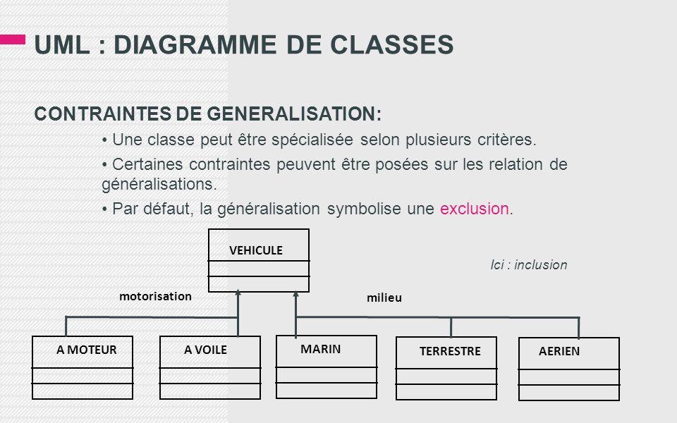 UML : DIAGRAMME DE CLASSES CONTRAINTES DE GENERALISATION: • Une classe peut être spécialisée selon plusieurs critères.