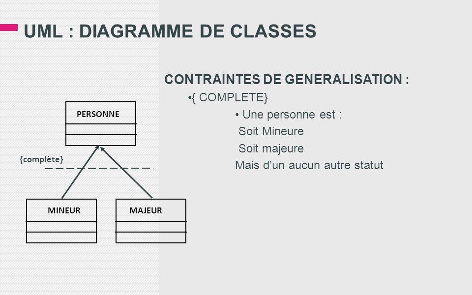 UML : DIAGRAMME DE CLASSES CONTRAINTES DE GENERALISATION : •{ COMPLETE} • Une personne est : Soit Mineure Soit majeure Mais d'un aucun autre statut PERSONNE MAJEURMINEUR {complète}